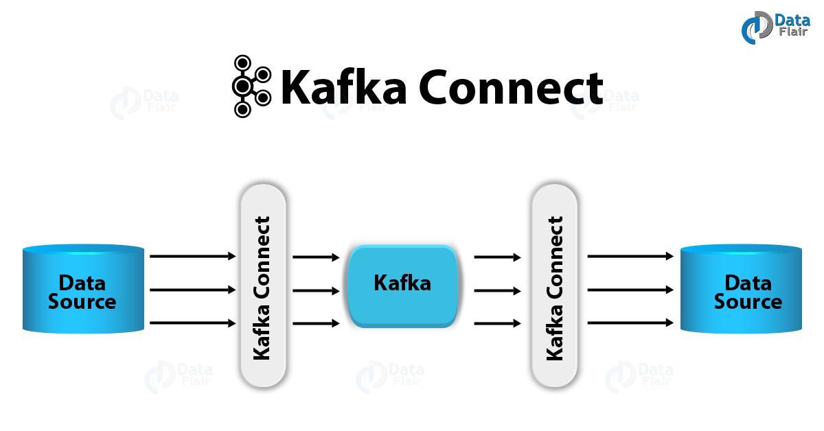 消息队列kafka特性详解 | 15讲